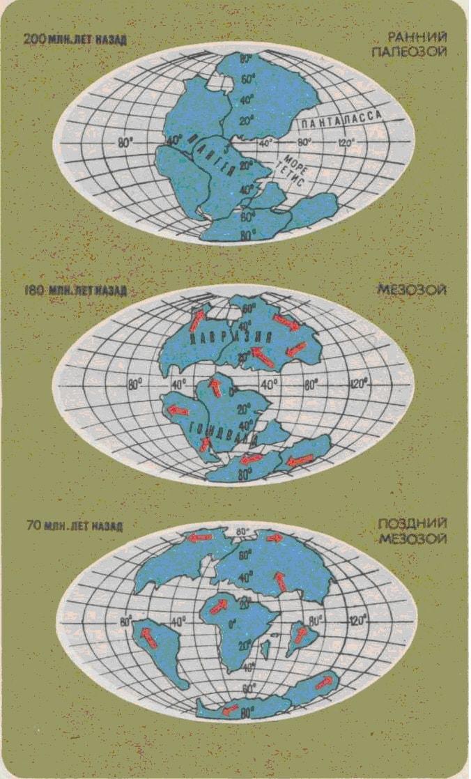 Катастрофические землетрясения в ХХ веке